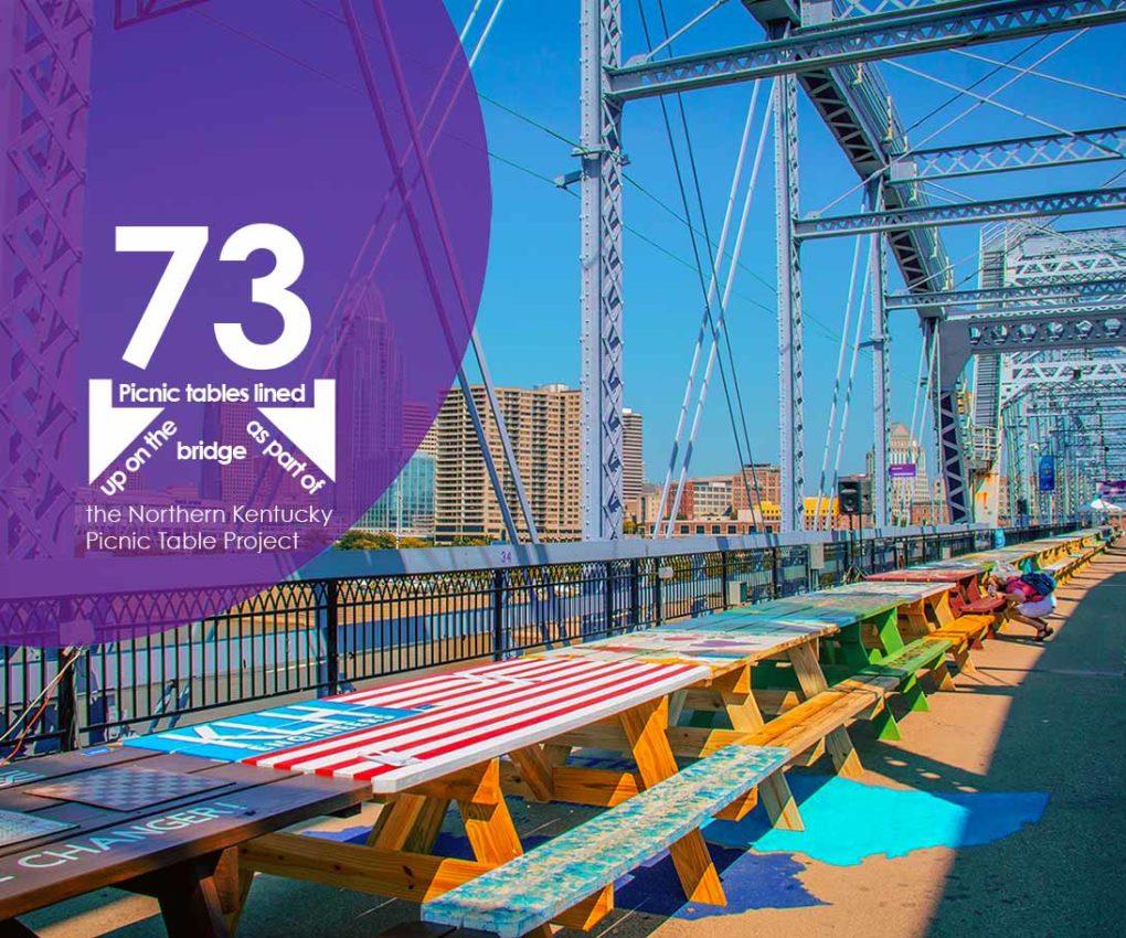 Home - The Purple People Bridge